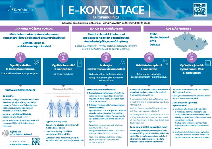 Průvodce službou E-konzultace krok za krokem